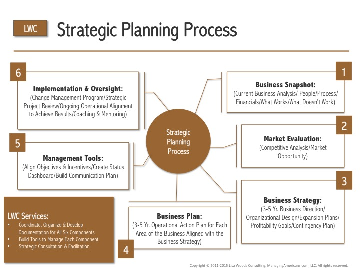 one page business plan ebook