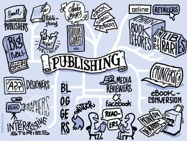 best way to publish an ebook