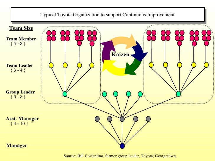the toyota way to continuous improvement ebook